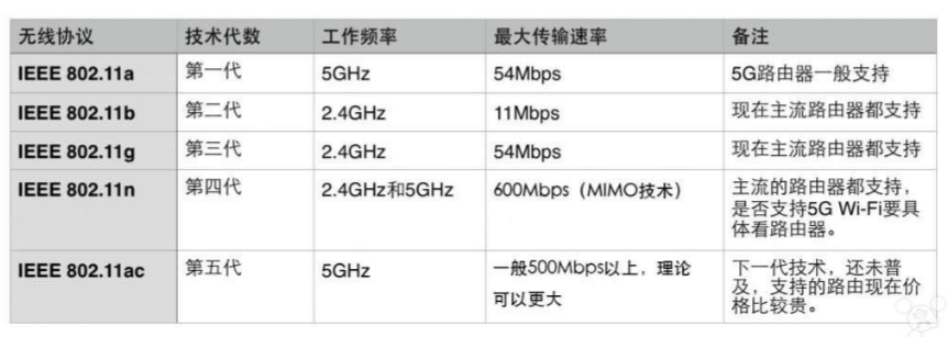 wifi-tech.png