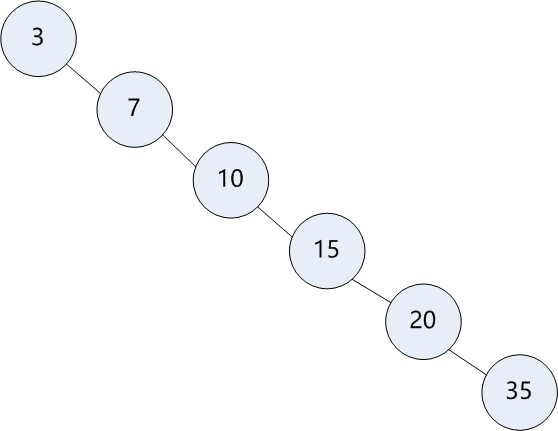 binary-search-tree-line.png