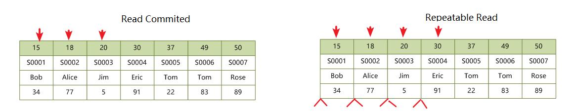 primary-index-range-locks.png