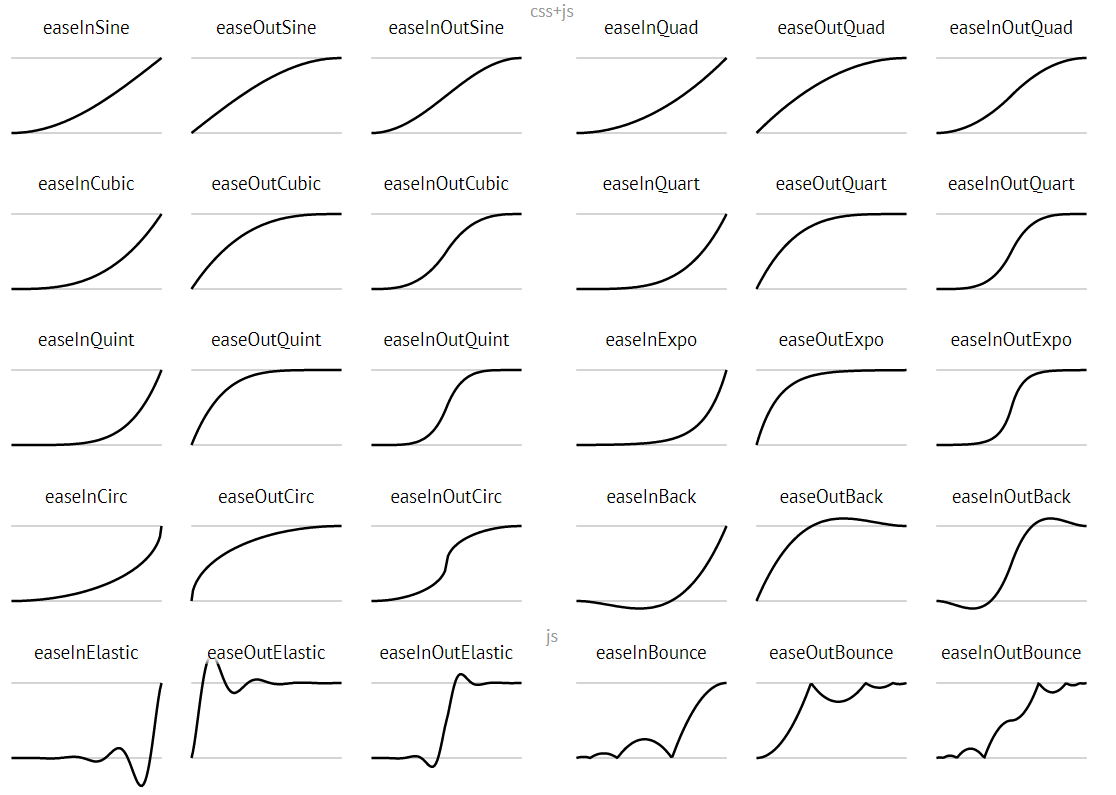 easing-functions.png
