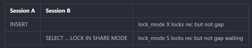 insert-before-select-locks.jpg