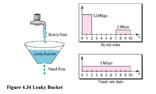 leaky-bucket.jpg
